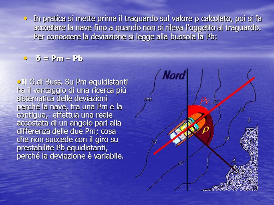 In pratica si mette prima il traguardo sul valore ρ calcolato, poi si fa accostare la nave fino a quando non si rileva loggetto al traguardo.