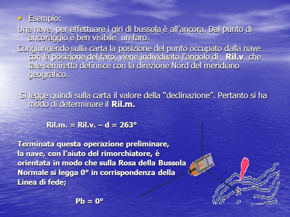 Esempio: Esempio: Una nave, per effettuare i giri di bussola è allancora.