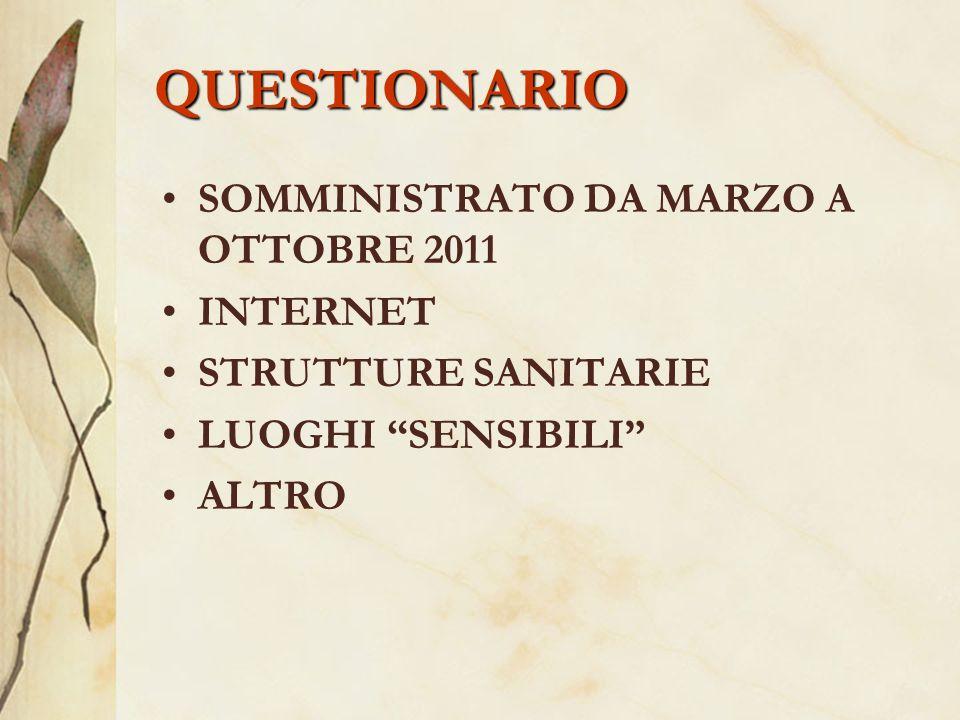 QUESTIONARIO SOMMINISTRATO DA MARZO A OTTOBRE 2011 INTERNET STRUTTURE SANITARIE LUOGHI SENSIBILI ALTRO