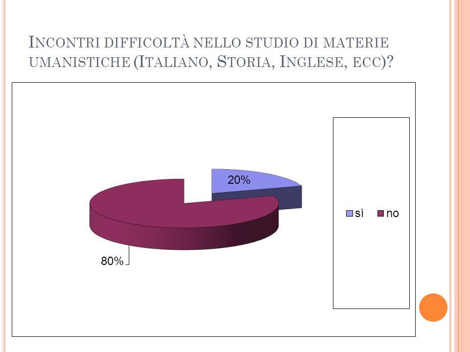 I NCONTRI DIFFICOLTÀ NELLO STUDIO DI MATERIE UMANISTICHE (I TALIANO, S TORIA, I NGLESE, ECC )