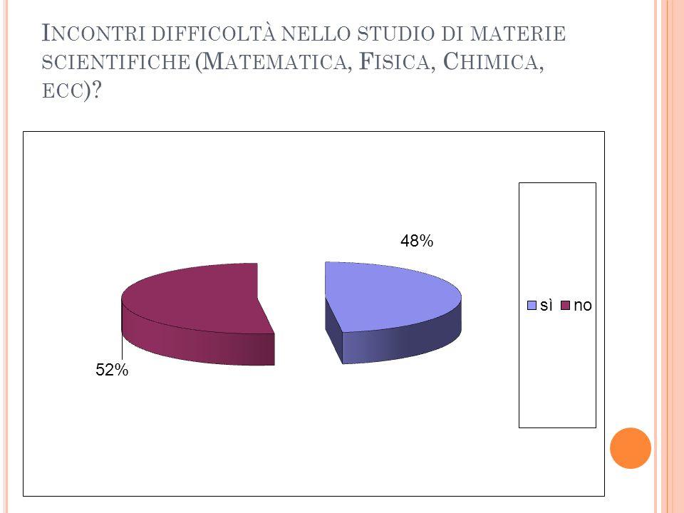 I NCONTRI DIFFICOLTÀ NELLO STUDIO DI MATERIE SCIENTIFICHE (M ATEMATICA, F ISICA, C HIMICA, ECC )