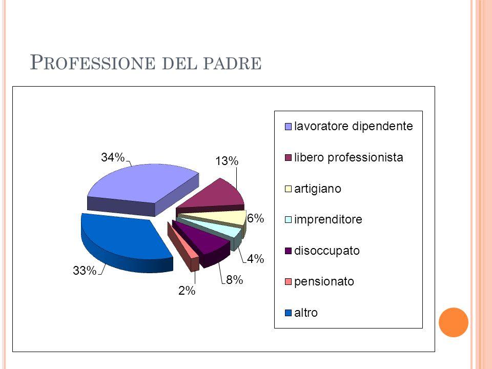 I NCONTRI DIFFICOLTÀ NELLO STUDIO DI MATERIE SCIENTIFICHE (M ATEMATICA, F ISICA, C HIMICA, ECC )?