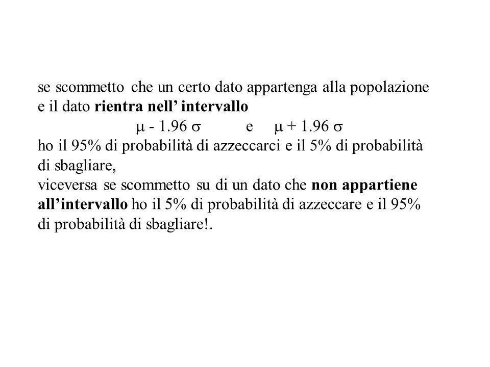 se scommetto che un certo dato appartenga alla popolazione e il dato rientra nell intervallo - 1.96 e + 1.96 ho il 95% di probabilità di azzeccarci e