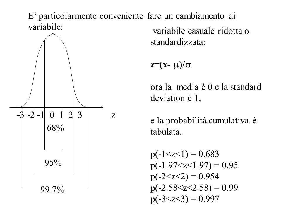 variabile casuale ridotta o standardizzata: z=(x- ora la media è 0 e la standard deviation è 1, e la probabilità cumulativa è tabulata. p(-1<z<1) = 0.