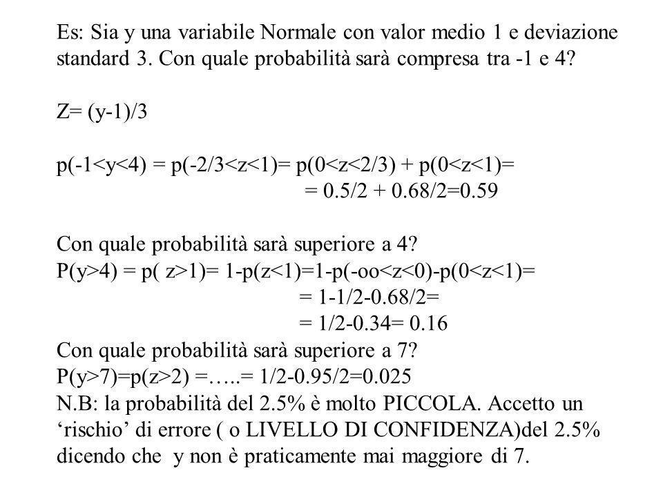 Es: Sia y una variabile Normale con valor medio 1 e deviazione standard 3. Con quale probabilità sarà compresa tra -1 e 4? Z= (y-1)/3 p(-1<y<4) = p(-2