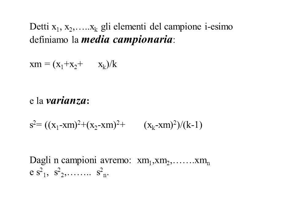 Detti x 1, x 2,…..x k gli elementi del campione i-esimo definiamo la media campionaria : xm = (x 1 +x 2 + x k )/k e la varianza : s 2 = ((x 1 -xm) 2 +