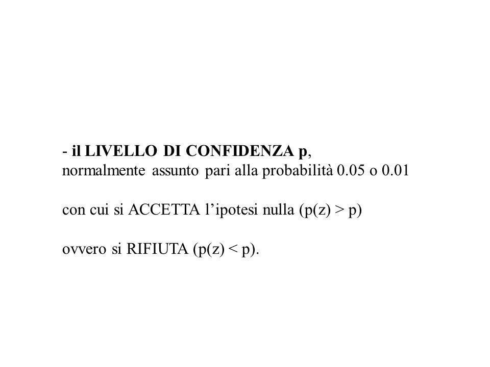 - il LIVELLO DI CONFIDENZA p, normalmente assunto pari alla probabilità 0.05 o 0.01 con cui si ACCETTA lipotesi nulla (p(z) > p) ovvero si RIFIUTA (p(