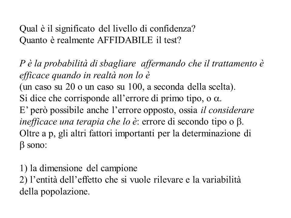 Qual è il significato del livello di confidenza? Quanto è realmente AFFIDABILE il test? P è la probabilità di sbagliare affermando che il trattamento