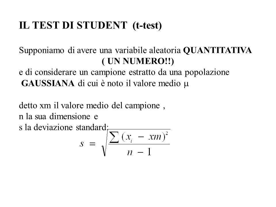 IL TEST DI STUDENT (t-test) Supponiamo di avere una variabile aleatoria QUANTITATIVA ( UN NUMERO!!) e di considerare un campione estratto da una popol