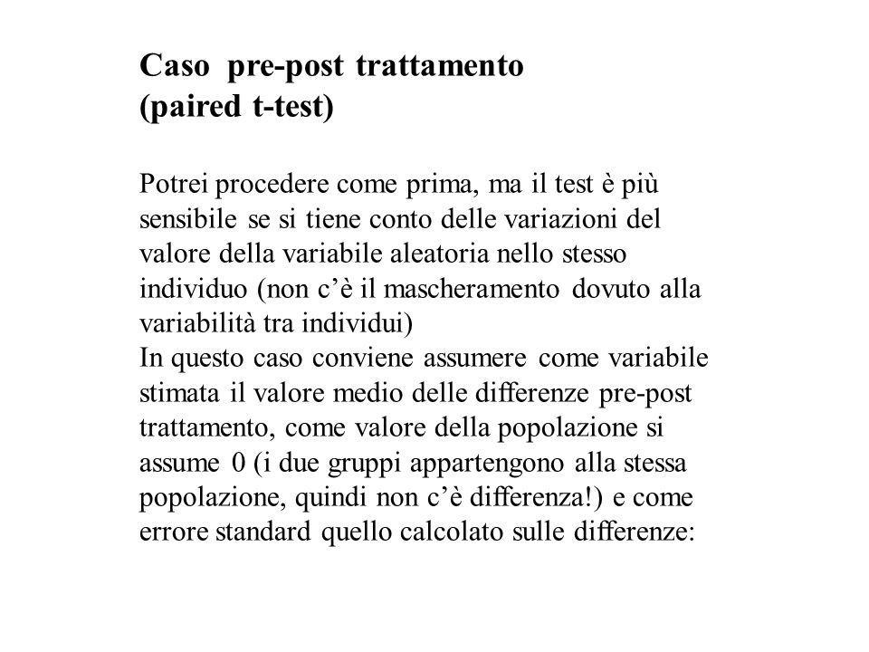 Caso pre-post trattamento (paired t-test) Potrei procedere come prima, ma il test è più sensibile se si tiene conto delle variazioni del valore della