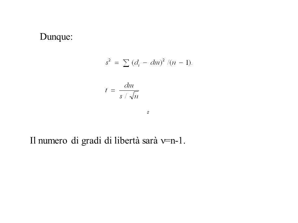 Dunque: Il numero di gradi di libertà sarà =n-1.