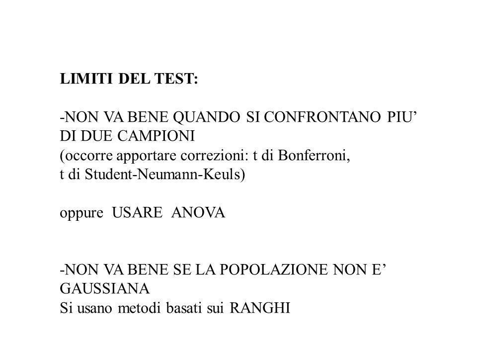 LIMITI DEL TEST: -NON VA BENE QUANDO SI CONFRONTANO PIU DI DUE CAMPIONI (occorre apportare correzioni: t di Bonferroni, t di Student-Neumann-Keuls) op