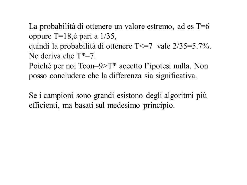 La probabilità di ottenere un valore estremo, ad es T=6 oppure T=18,è pari a 1/35, quindi la probabilità di ottenere T<=7 vale 2/35=5.7%. Ne deriva ch