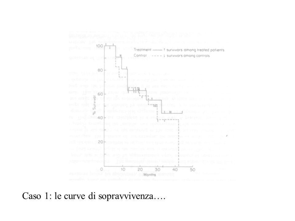 Caso 1: le curve di sopravvivenza….