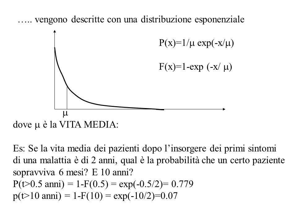 ….. vengono descritte con una distribuzione esponenziale P(x)=1/ exp(-x/ ) F(x)=1-exp (-x/ ) dove è la VITA MEDIA: Es: Se la vita media dei pazienti d