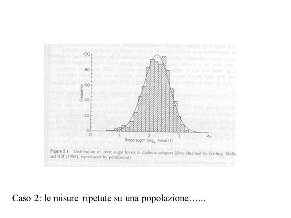 Caso 2: le misure ripetute su una popolazione…...