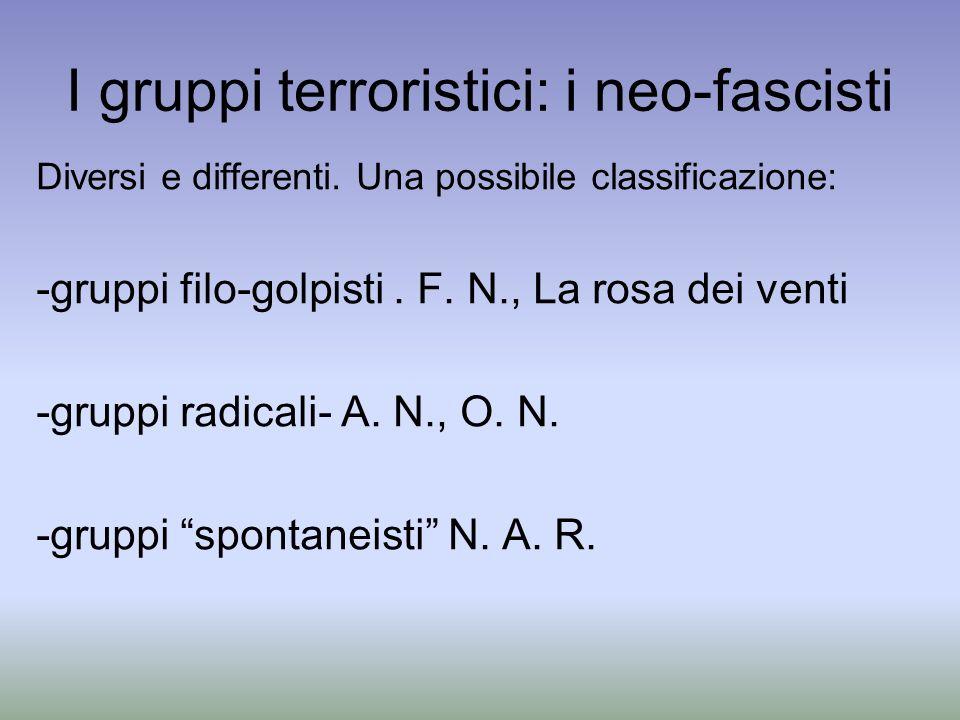 I gruppi terroristici: i neo-fascisti Diversi e differenti. Una possibile classificazione: -gruppi filo-golpisti. F. N., La rosa dei venti -gruppi rad