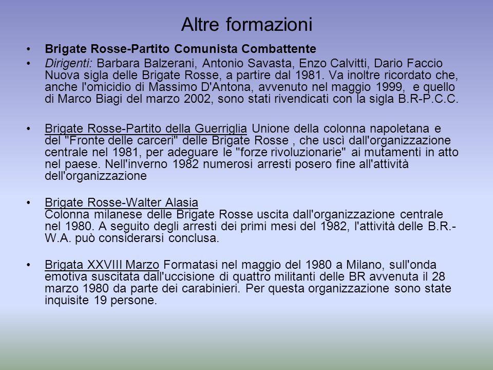 Altre formazioni Brigate Rosse-Partito Comunista Combattente Dirigenti: Barbara Balzerani, Antonio Savasta, Enzo Calvitti, Dario Faccio Nuova sigla de