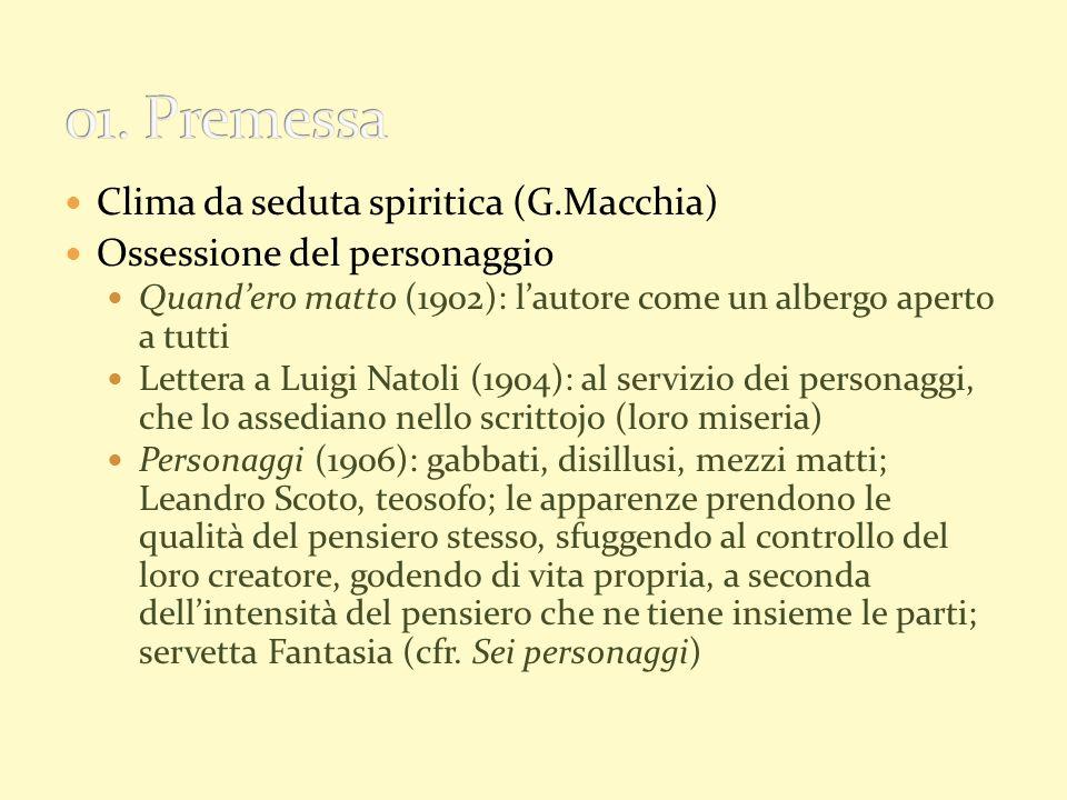 Clima da seduta spiritica (G.Macchia) Ossessione del personaggio Quandero matto (1902): lautore come un albergo aperto a tutti Lettera a Luigi Natoli