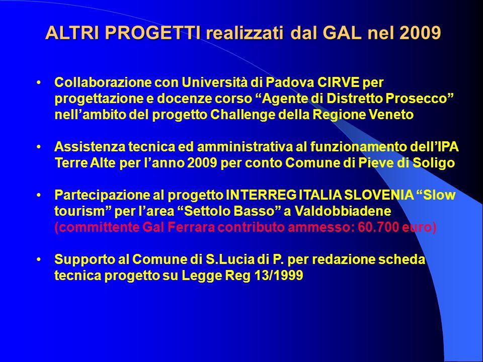 ALTRI PROGETTI realizzati dal GAL nel 2009 Collaborazione con Università di Padova CIRVE per progettazione e docenze corso Agente di Distretto Prosecc