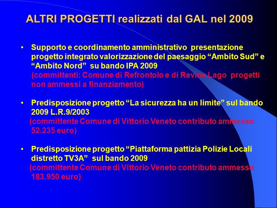 ALTRI PROGETTI realizzati dal GAL nel 2009 Supporto e coordinamento amministrativo presentazione progetto integrato valorizzazione del paesaggio Ambit