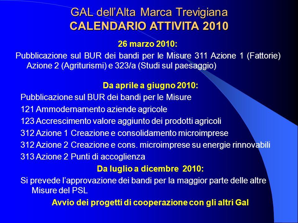 GAL dellAlta Marca Trevigiana CALENDARIO ATTIVITA 2010 26 marzo 2010: Pubblicazione sul BUR dei bandi per le Misure 311 Azione 1 (Fattorie) Azione 2 (