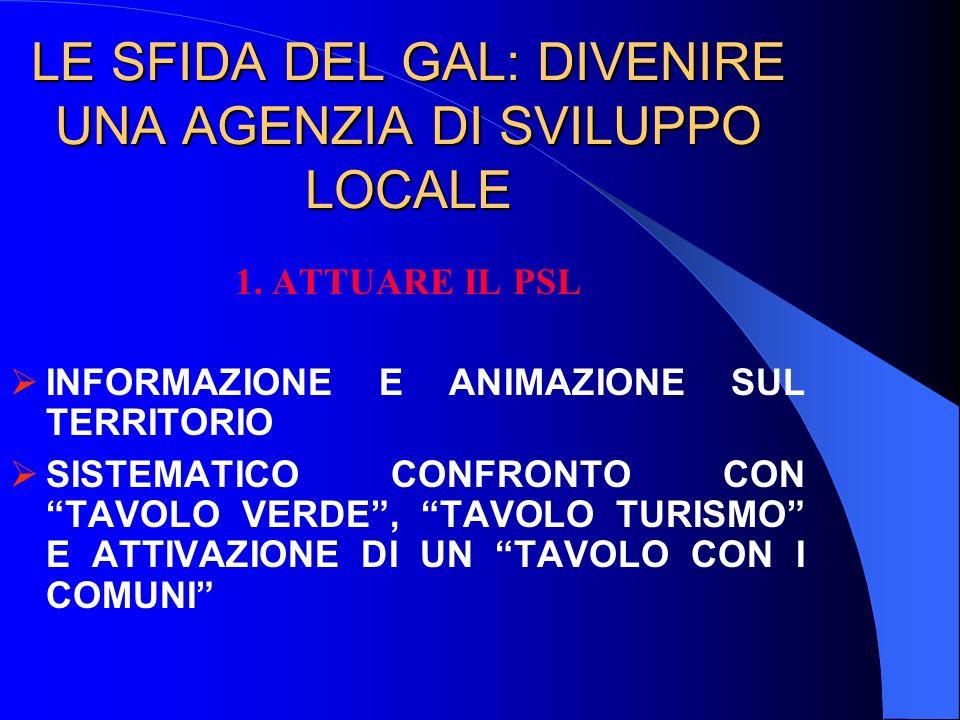 LE SFIDA DEL GAL: DIVENIRE UNA AGENZIA DI SVILUPPO LOCALE 1.