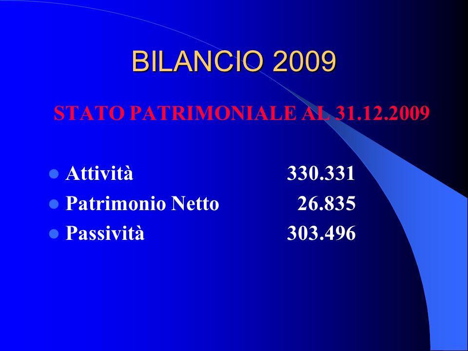BILANCIO 2009 STATO PATRIMONIALE AL 31.12.2009 Attività 330.331 Patrimonio Netto 26.835 Passività 303.496