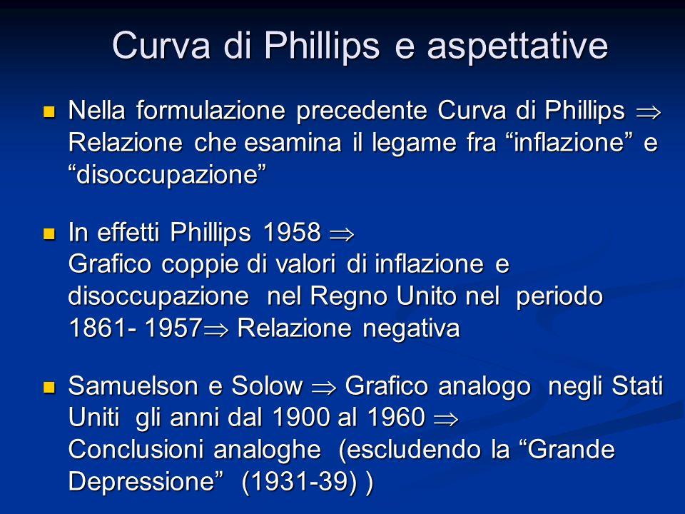 Curva di Phillips Relazione negativa fra e u Curva di Phillips Relazione negativa fra e u Inflazione e disoccupazione Stati Uniti 1900-1960 Inflazione e disoccupazione Stati Uniti 1900-1960