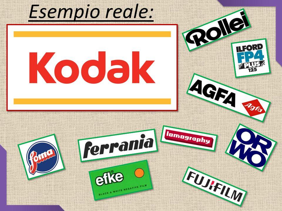 Il restante 35% del mercato delle pellicole fotografiche è diviso tra tutte le altre imprese marginali come: Rollei, Ilford, AGFA, Ferrania, Fujifilm, Efke, Foma, Lomography, Orwo Il 65% del mercato delle pellicole fotografiche è sfruttato da Kodak (Impresa Dominante) 35% 65%
