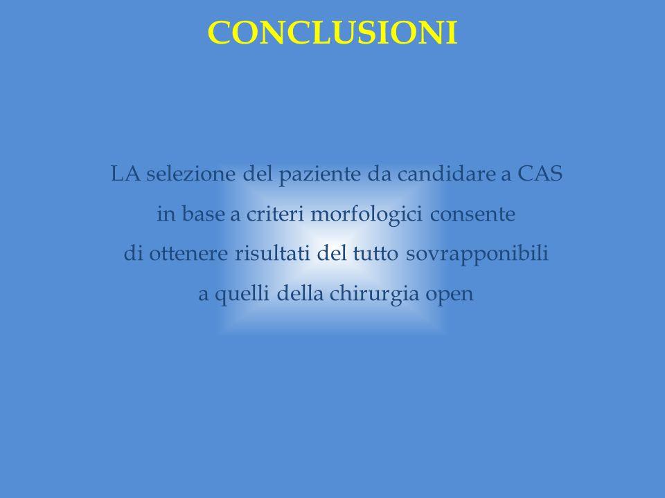 CONCLUSIONI LA selezione del paziente da candidare a CAS in base a criteri morfologici consente di ottenere risultati del tutto sovrapponibili a quell