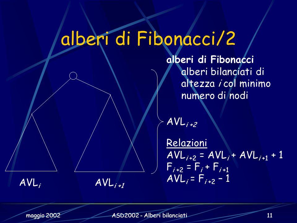 maggio 2002ASD2002 - Alberi bilanciati11 alberi di Fibonacci/2 AVL i AVL i +1 AVL i +2 alberi di Fibonacci alberi bilanciati di altezza i col minimo numero di nodi Relazioni AVL i +2 = AVL i + AVL i +1 + 1 F i +2 = F i + F i +1 AVL i = F i +2 – 1
