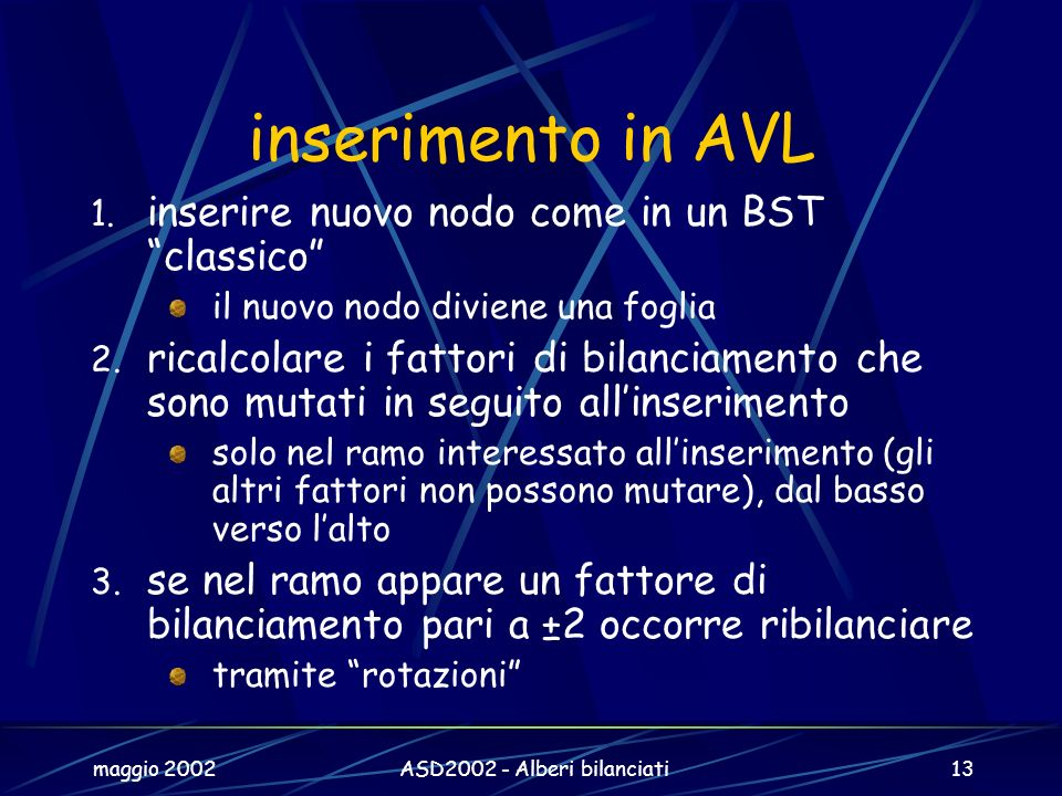maggio 2002ASD2002 - Alberi bilanciati13 inserimento in AVL 1. inserire nuovo nodo come in un BST classico il nuovo nodo diviene una foglia 2. ricalco