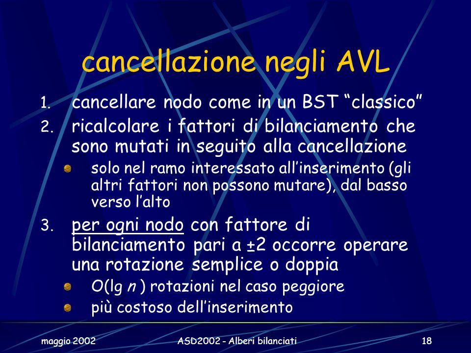 maggio 2002ASD2002 - Alberi bilanciati18 cancellazione negli AVL 1. cancellare nodo come in un BST classico 2. ricalcolare i fattori di bilanciamento