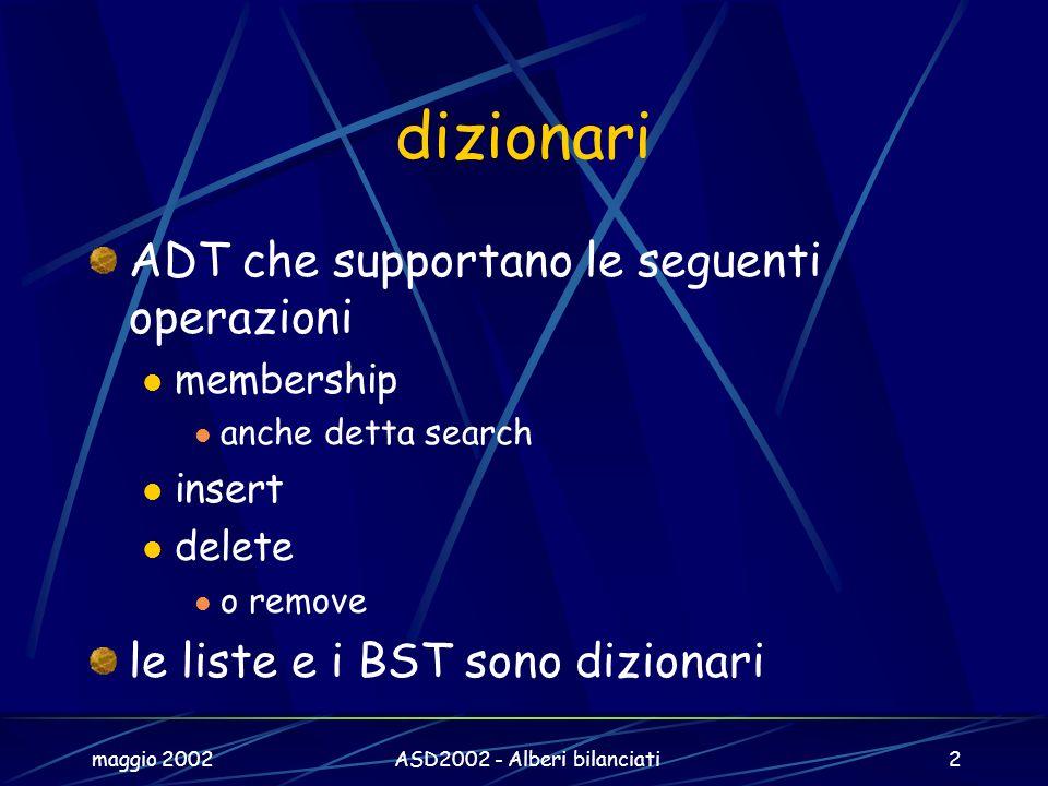 maggio 2002ASD2002 - Alberi bilanciati2 dizionari ADT che supportano le seguenti operazioni membership anche detta search insert delete o remove le liste e i BST sono dizionari