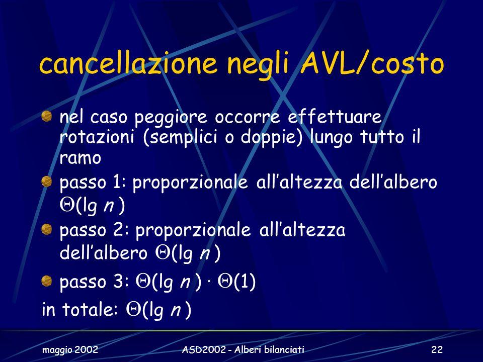 maggio 2002ASD2002 - Alberi bilanciati22 cancellazione negli AVL/costo nel caso peggiore occorre effettuare rotazioni (semplici o doppie) lungo tutto il ramo passo 1: proporzionale allaltezza dellalbero (lg n ) passo 2: proporzionale allaltezza dellalbero (lg n ) passo 3: (lg n ) · (1) in totale: (lg n )