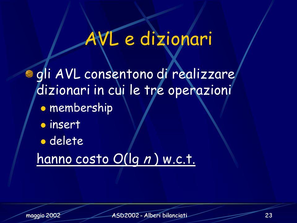 maggio 2002ASD2002 - Alberi bilanciati23 AVL e dizionari gli AVL consentono di realizzare dizionari in cui le tre operazioni membership insert delete hanno costo O(lg n ) w.c.t.