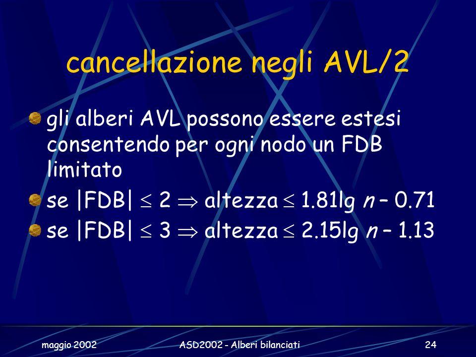 maggio 2002ASD2002 - Alberi bilanciati24 cancellazione negli AVL/2 gli alberi AVL possono essere estesi consentendo per ogni nodo un FDB limitato se |FDB| 2 altezza 1.81lg n – 0.71 se |FDB| 3 altezza 2.15lg n – 1.13