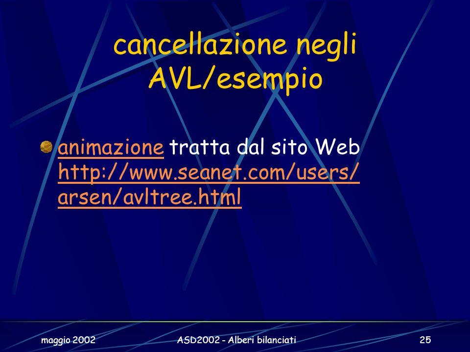 maggio 2002ASD2002 - Alberi bilanciati25 cancellazione negli AVL/esempio animazioneanimazione tratta dal sito Web http://www.seanet.com/users/ arsen/avltree.html http://www.seanet.com/users/ arsen/avltree.html