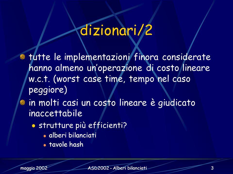 maggio 2002ASD2002 - Alberi bilanciati3 dizionari/2 tutte le implementazioni finora considerate hanno almeno unoperazione di costo lineare w.c.t. (wor