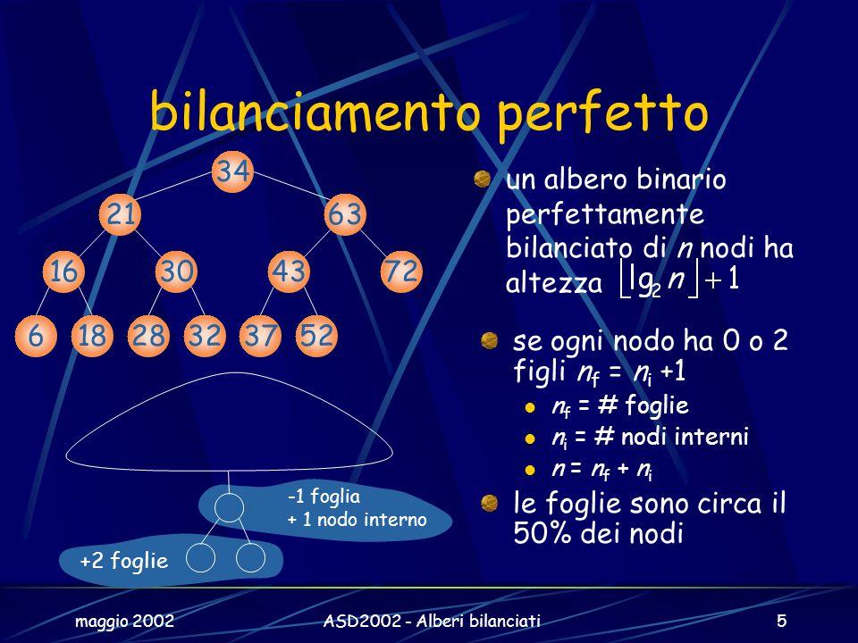maggio 2002ASD2002 - Alberi bilanciati5 -1 foglia + 1 nodo interno +2 foglie bilanciamento perfetto un albero binario perfettamente bilanciato di n no
