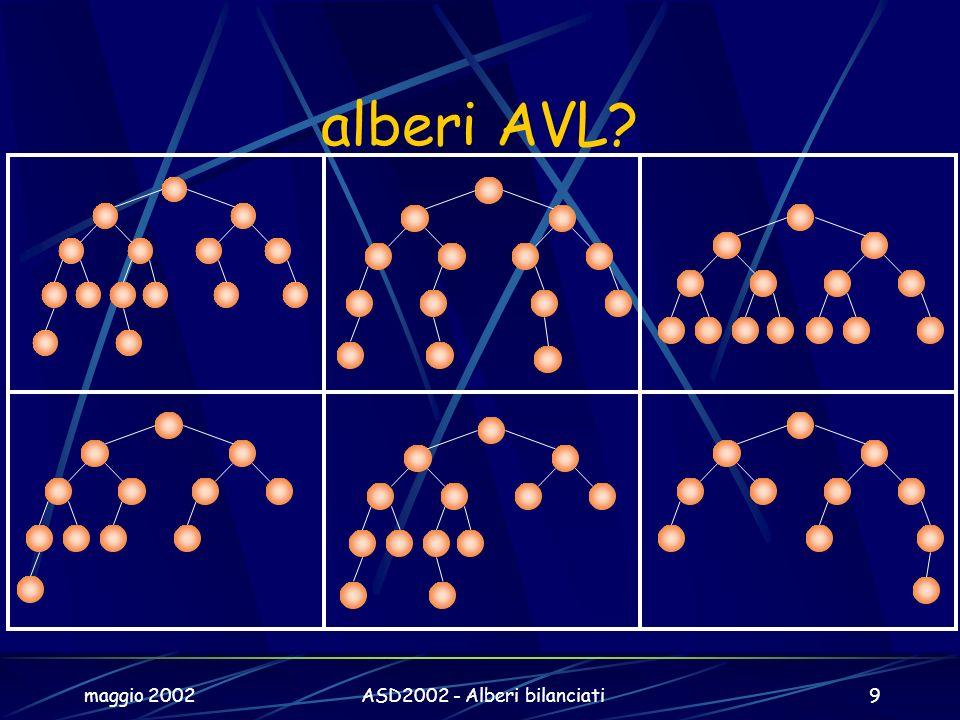 maggio 2002ASD2002 - Alberi bilanciati9 alberi AVL?