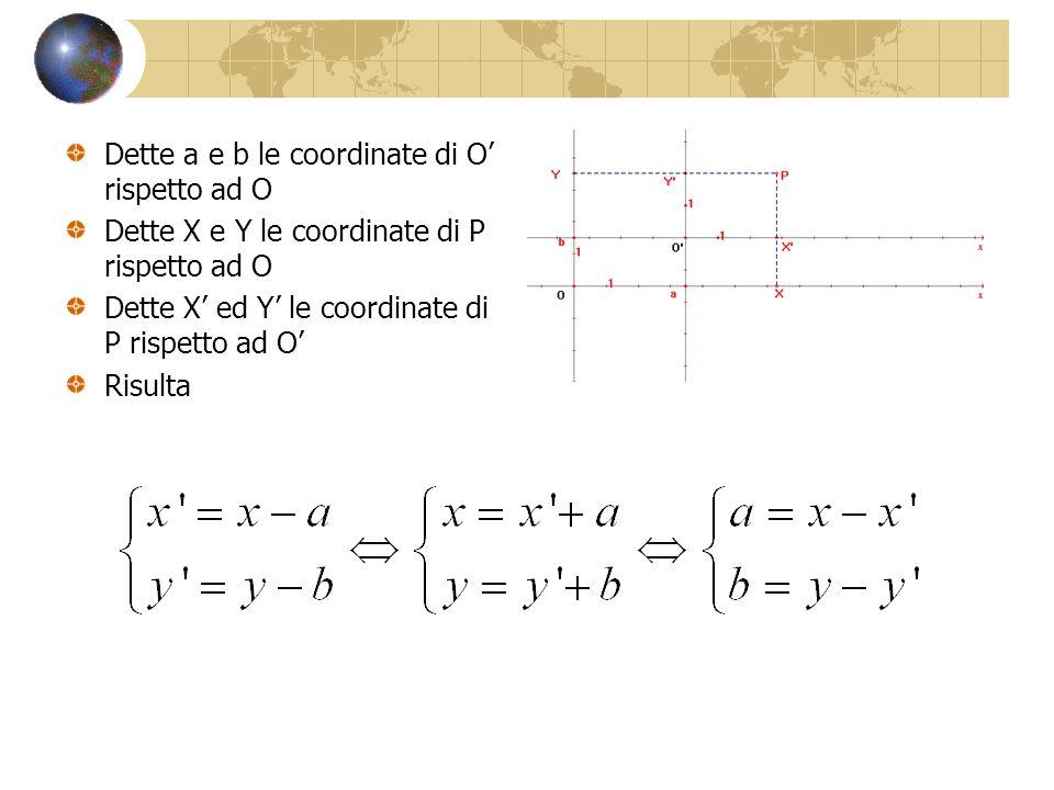 Dette a e b le coordinate di O rispetto ad O Dette X e Y le coordinate di P rispetto ad O Dette X ed Y le coordinate di P rispetto ad O Risulta