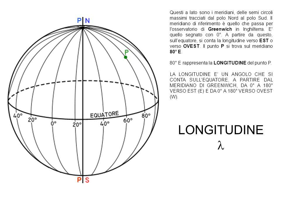 Questi a lato sono i meridiani, delle semi circoli massimi tracciati dal polo Nord al polo Sud. Il meridiano di riferimento è quello che passa per l'o
