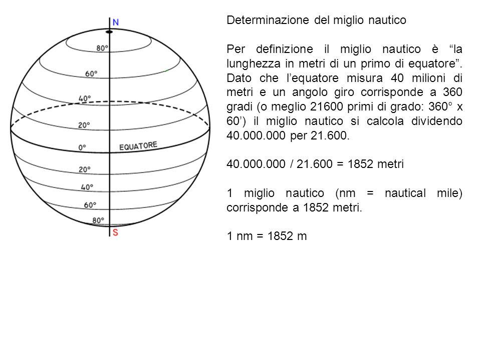 Determinazione del miglio nautico Per definizione il miglio nautico è la lunghezza in metri di un primo di equatore. Dato che lequatore misura 40 mili