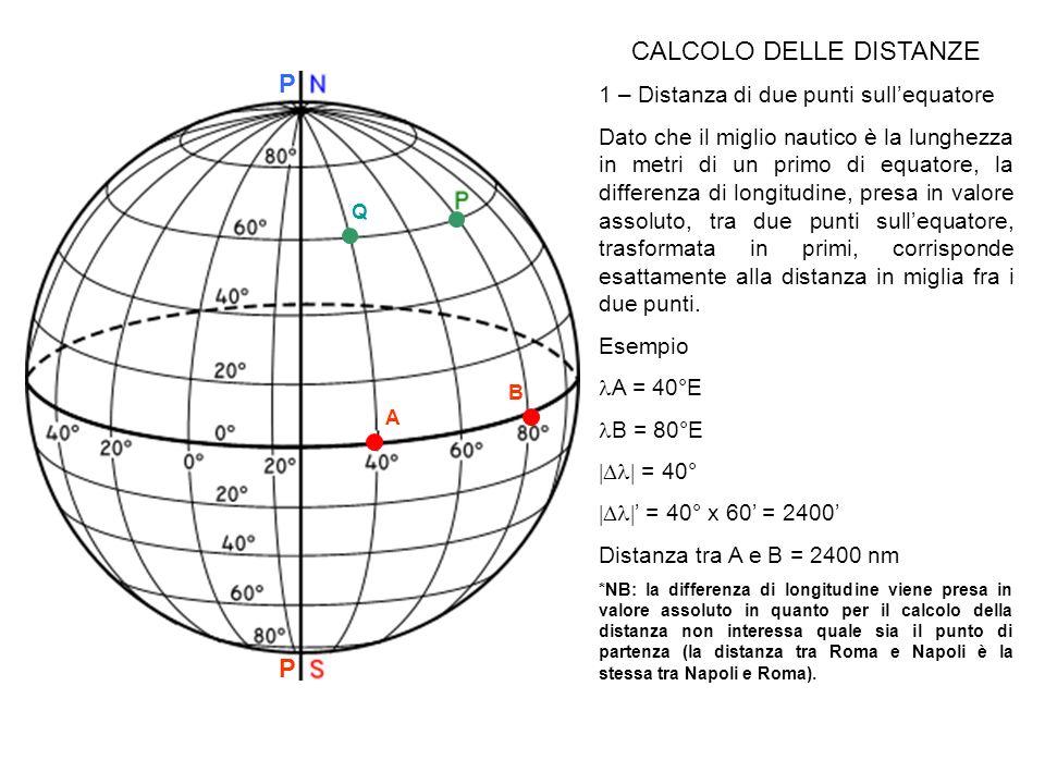 P P A B CALCOLO DELLE DISTANZE 1 – Distanza di due punti sullequatore Dato che il miglio nautico è la lunghezza in metri di un primo di equatore, la d
