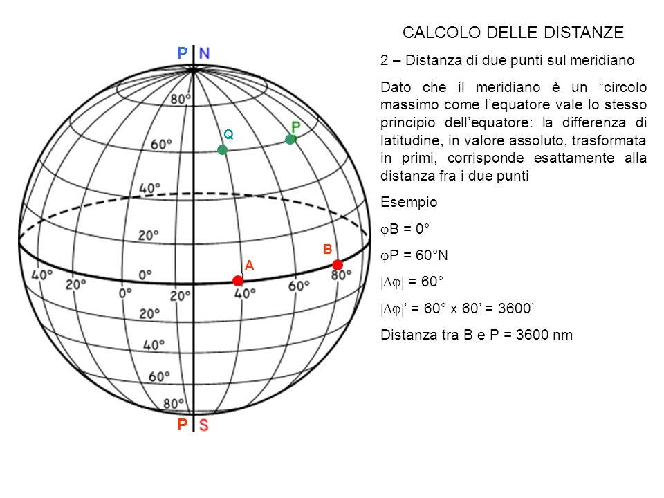 P P A B CALCOLO DELLE DISTANZE 2 – Distanza di due punti sul meridiano Dato che il meridiano è un circolo massimo come lequatore vale lo stesso princi