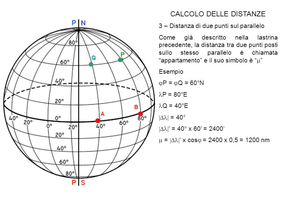 P P A B CALCOLO DELLE DISTANZE 3 – Distanza di due punti sul parallelo Come già descritto nella lastrina precedente, la distanza tra due punti posti s