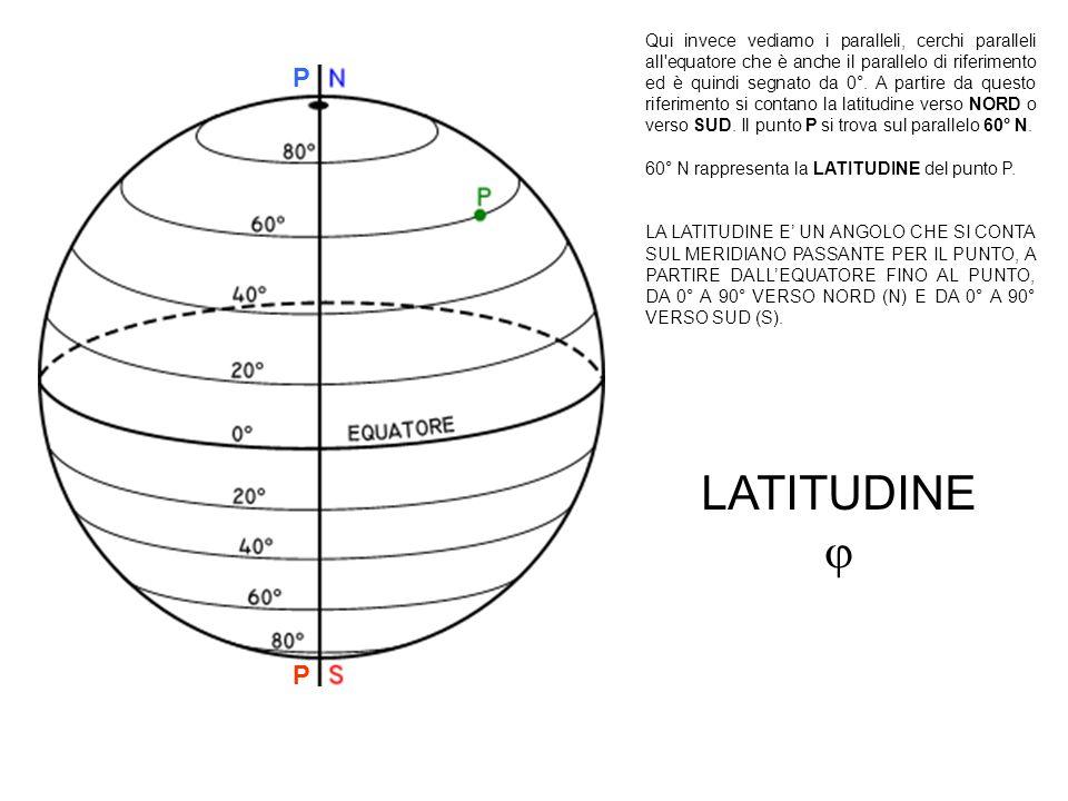 Qui invece vediamo i paralleli, cerchi paralleli all'equatore che è anche il parallelo di riferimento ed è quindi segnato da 0°. A partire da questo r