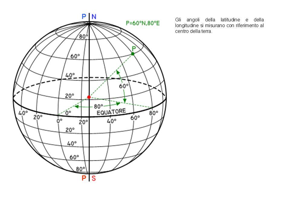 Gli angoli della latitudine e della longitudine si misurano con riferimento al centro della terra. P P